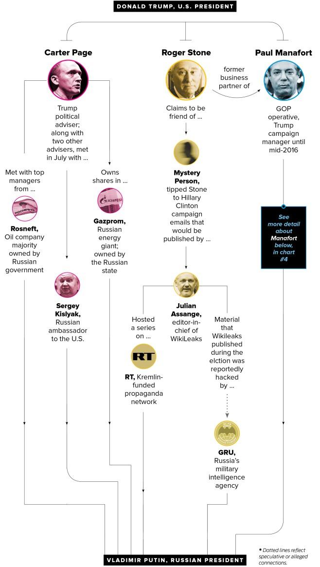 chart 3 jpg.jpg