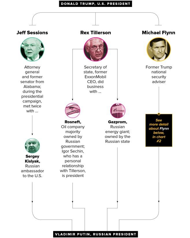 chart one jpeg