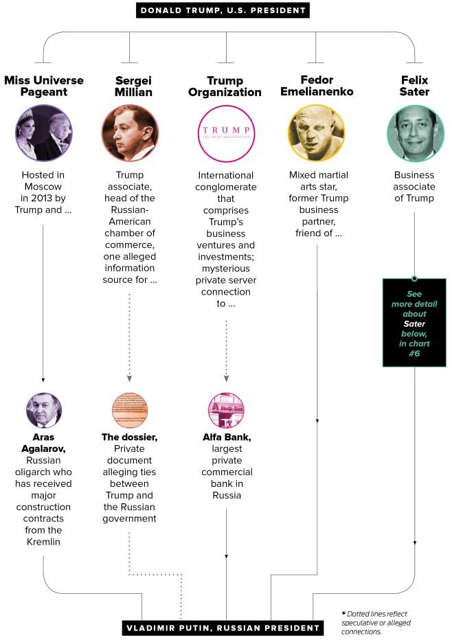 chart six jpeg